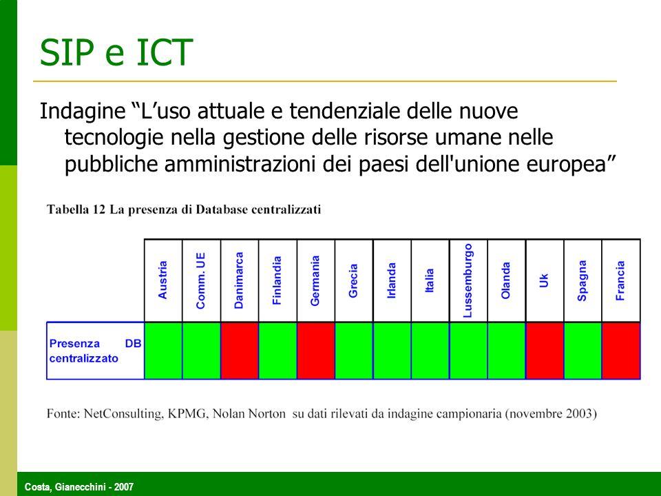 Costa, Gianecchini - 2007 SIP e ICT Indagine Luso attuale e tendenziale delle nuove tecnologie nella gestione delle risorse umane nelle pubbliche ammi