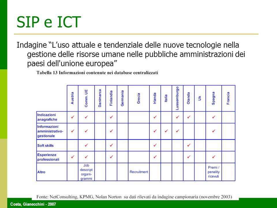 Costa, Gianecchini - 2007 SIP e ICT Indagine Luso attuale e tendenziale delle nuove tecnologie nella gestione delle risorse umane nelle pubbliche amministrazioni dei paesi dell unione europea