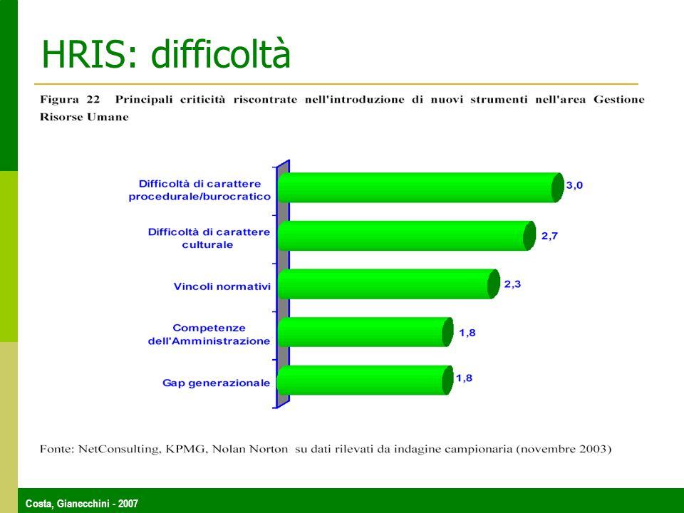 Costa, Gianecchini - 2007 HRIS: difficoltà