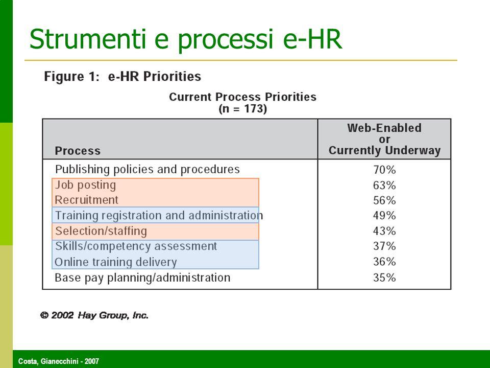 Costa, Gianecchini - 2007 Strumenti e processi e-HR