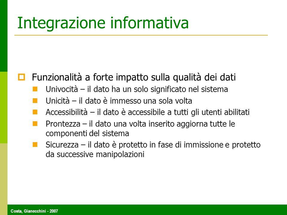 Costa, Gianecchini - 2007 Integrazione informativa Funzionalità a forte impatto sulla qualità dei dati Univocità – il dato ha un solo significato nel