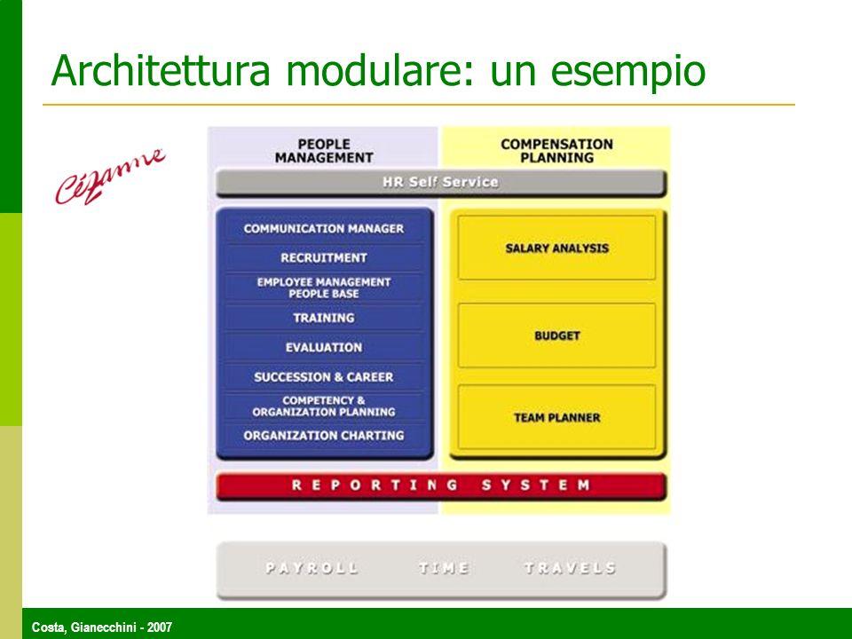 Costa, Gianecchini - 2007 Architettura modulare: un esempio