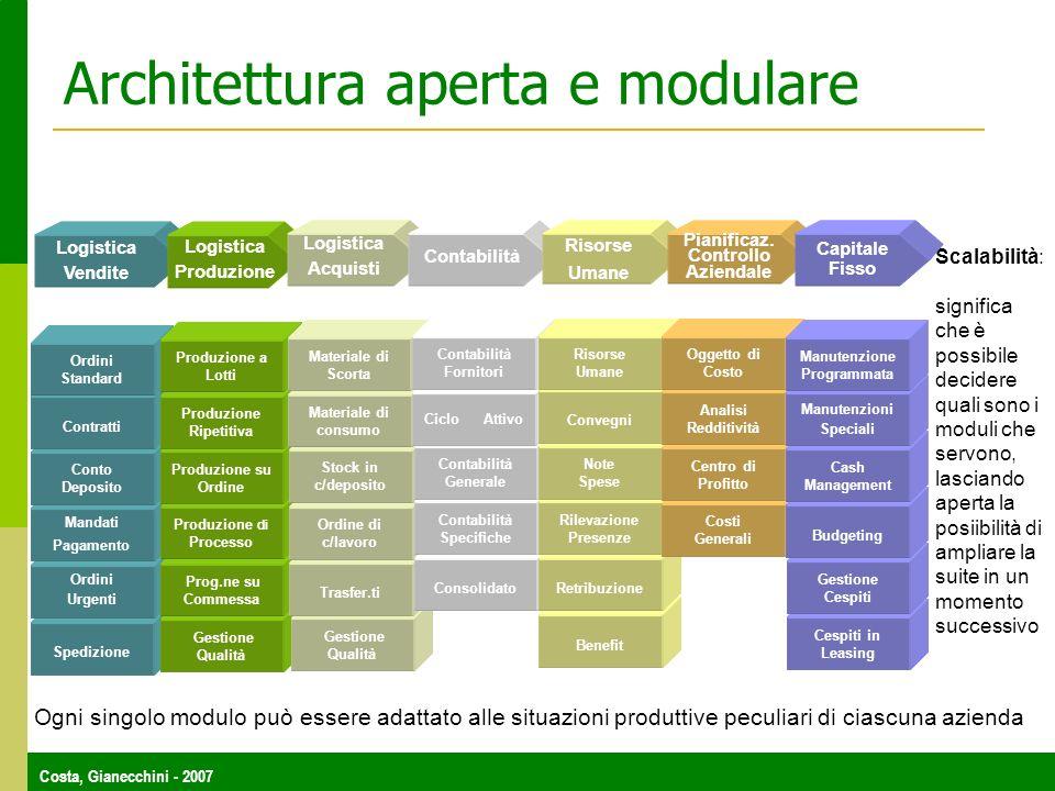 Costa, Gianecchini - 2007 Logistica Vendite Logistica Produzione Spedizione Ordini Urgenti Mandati Pagamento Conto Deposito Contratti Ordini Standard