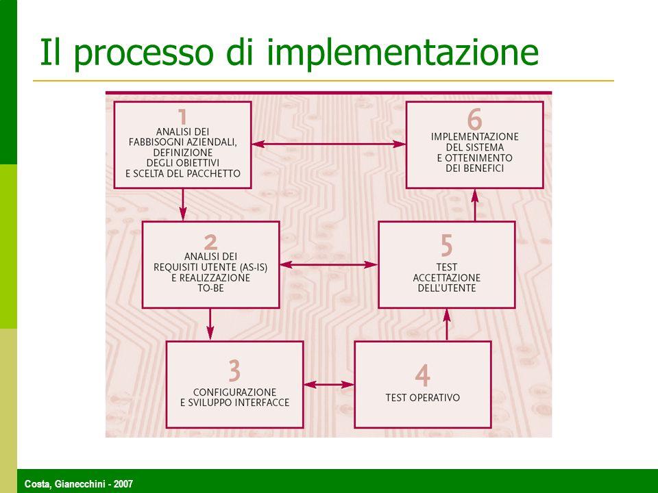 Costa, Gianecchini - 2007 Il processo di implementazione