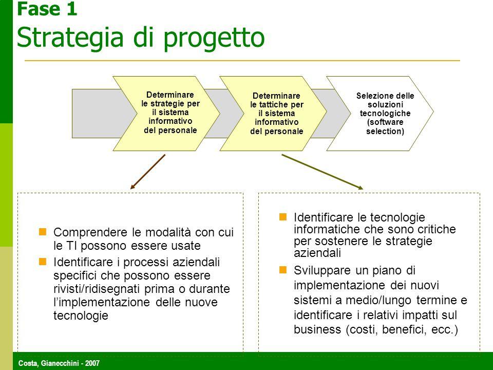 Costa, Gianecchini - 2007 Fase 1 Strategia di progetto Comprendere le modalità con cui le TI possono essere usate Identificare i processi aziendali sp