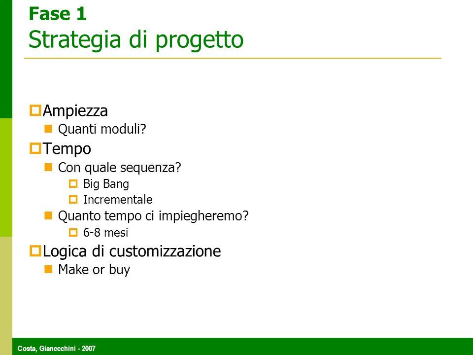 Costa, Gianecchini - 2007 Fase 1 Strategia di progetto Ampiezza Quanti moduli? Tempo Con quale sequenza? Big Bang Incrementale Quanto tempo ci impiegh