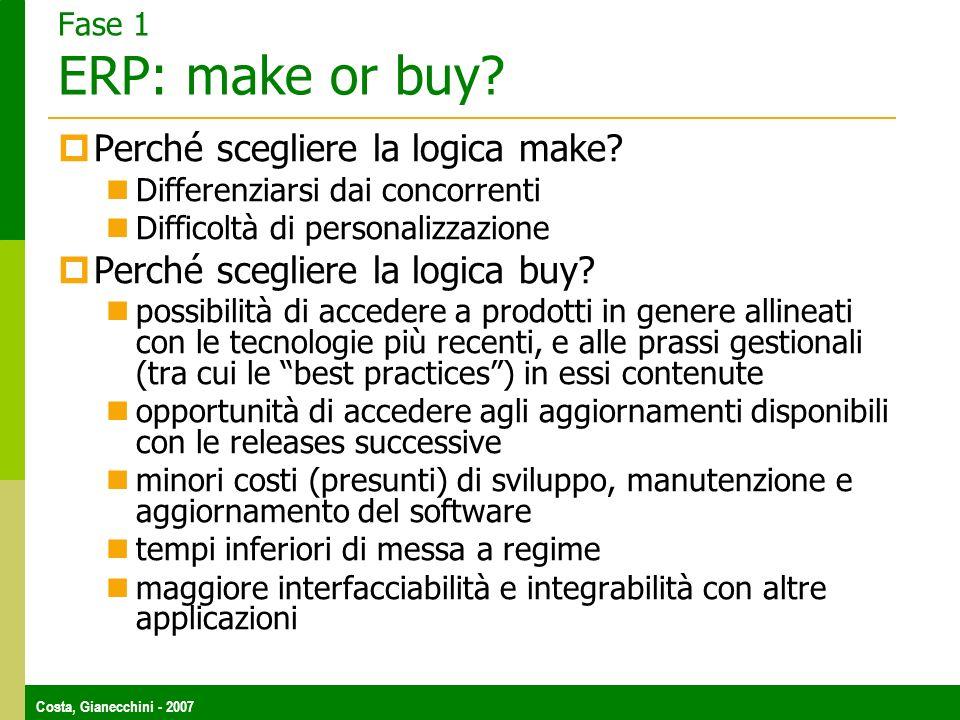Costa, Gianecchini - 2007 Fase 1 ERP: make or buy? Perché scegliere la logica make? Differenziarsi dai concorrenti Difficoltà di personalizzazione Per
