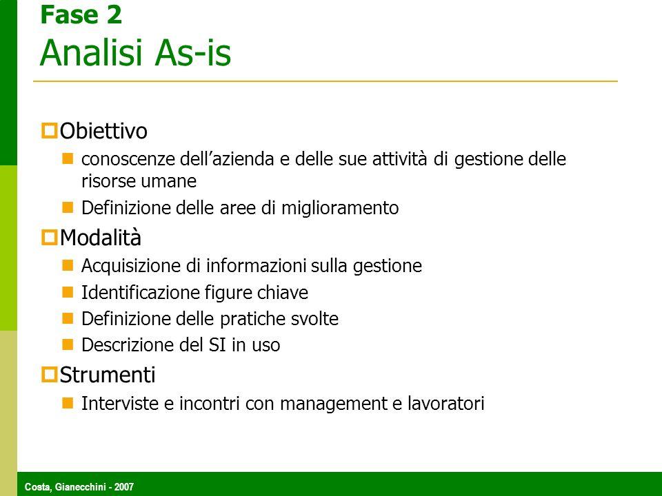 Costa, Gianecchini - 2007 Fase 2 Analisi As-is Obiettivo conoscenze dellazienda e delle sue attività di gestione delle risorse umane Definizione delle