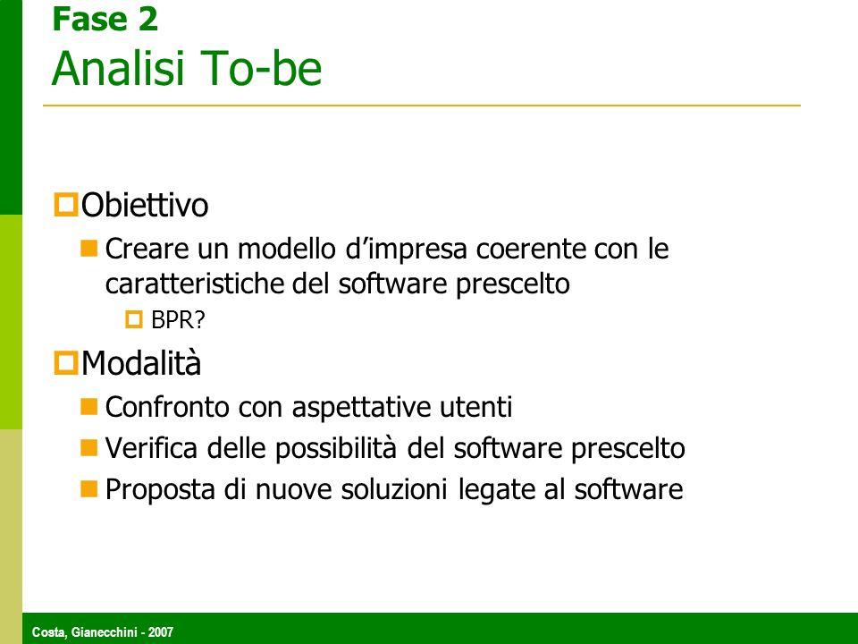 Costa, Gianecchini - 2007 Fase 2 Analisi To-be Obiettivo Creare un modello dimpresa coerente con le caratteristiche del software prescelto BPR.