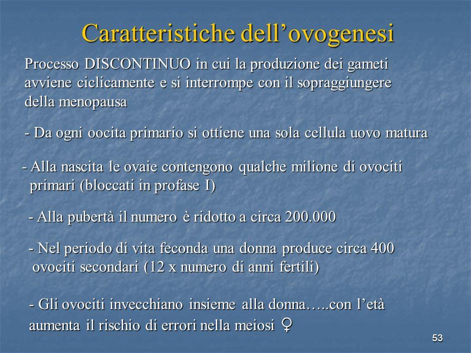 53 Caratteristiche dellovogenesi Caratteristiche dellovogenesi - Gli ovociti invecchiano insieme alla donna…..con letà aumenta il rischio di errori ne