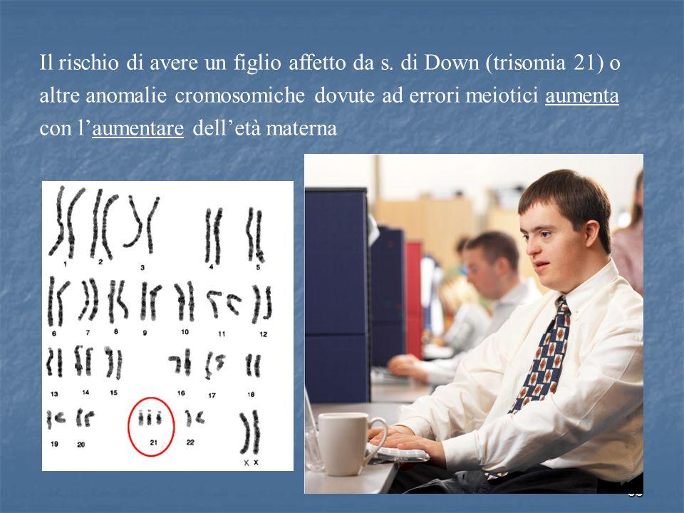 55 Il rischio di avere un figlio affetto da s. di Down (trisomia 21) o altre anomalie cromosomiche dovute ad errori meiotici aumenta con laumentare de