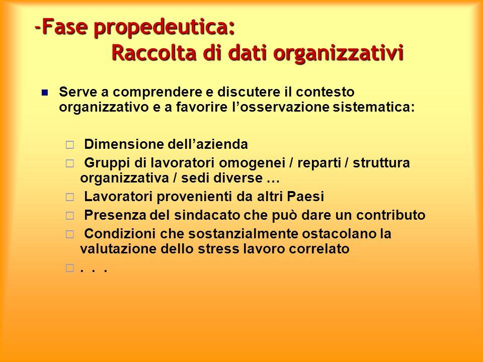 -Fase propedeutica: Raccolta di dati organizzativi Serve a comprendere e discutere il contesto organizzativo e a favorire losservazione sistematica: D