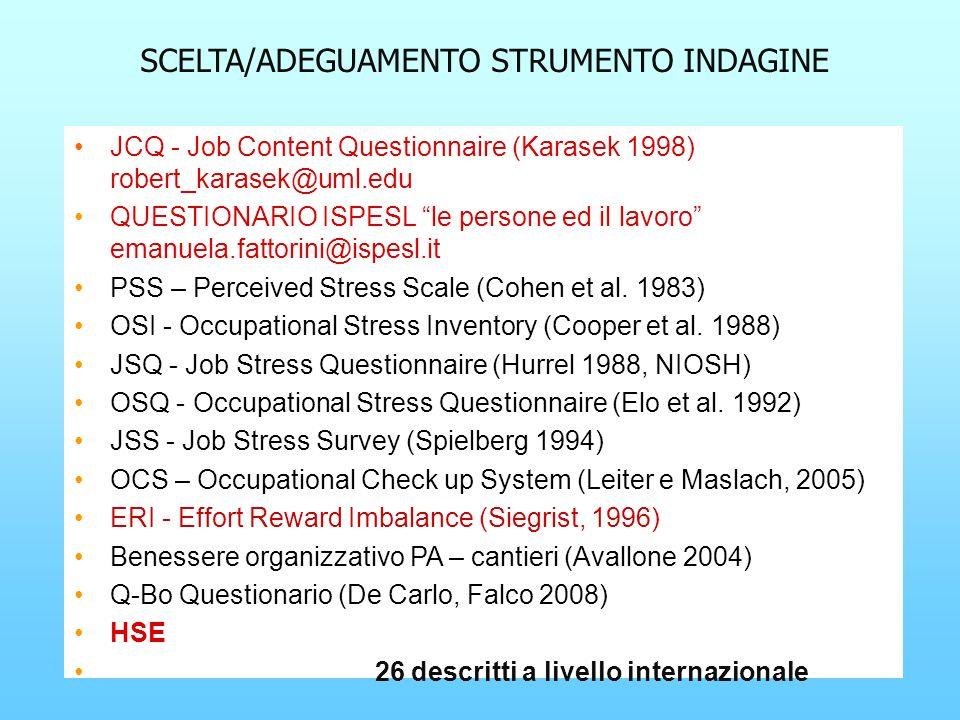 SCELTA/ADEGUAMENTO STRUMENTO INDAGINE JCQ - Job Content Questionnaire (Karasek 1998) robert_karasek@uml.edu QUESTIONARIO ISPESL le persone ed il lavor