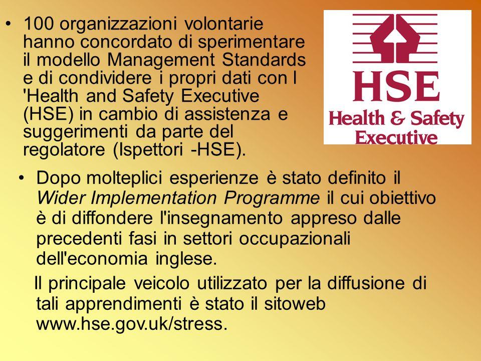 100 organizzazioni volontarie hanno concordato di sperimentare il modello Management Standards e di condividere i propri dati con l 'Health and Safety