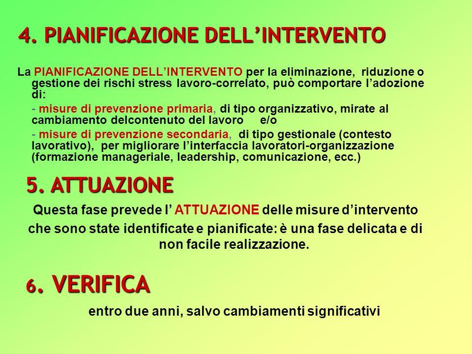 4. PIANIFICAZIONE DELLINTERVENTO La PIANIFICAZIONE DELLINTERVENTO per la eliminazione, riduzione o gestione dei rischi stress lavoro-correlato, può co