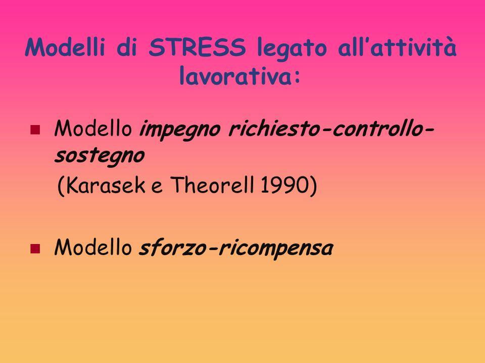 Modelli di STRESS legato allattività lavorativa: Modello impegno richiesto-controllo- sostegno (Karasek e Theorell 1990) Modello sforzo-ricompensa