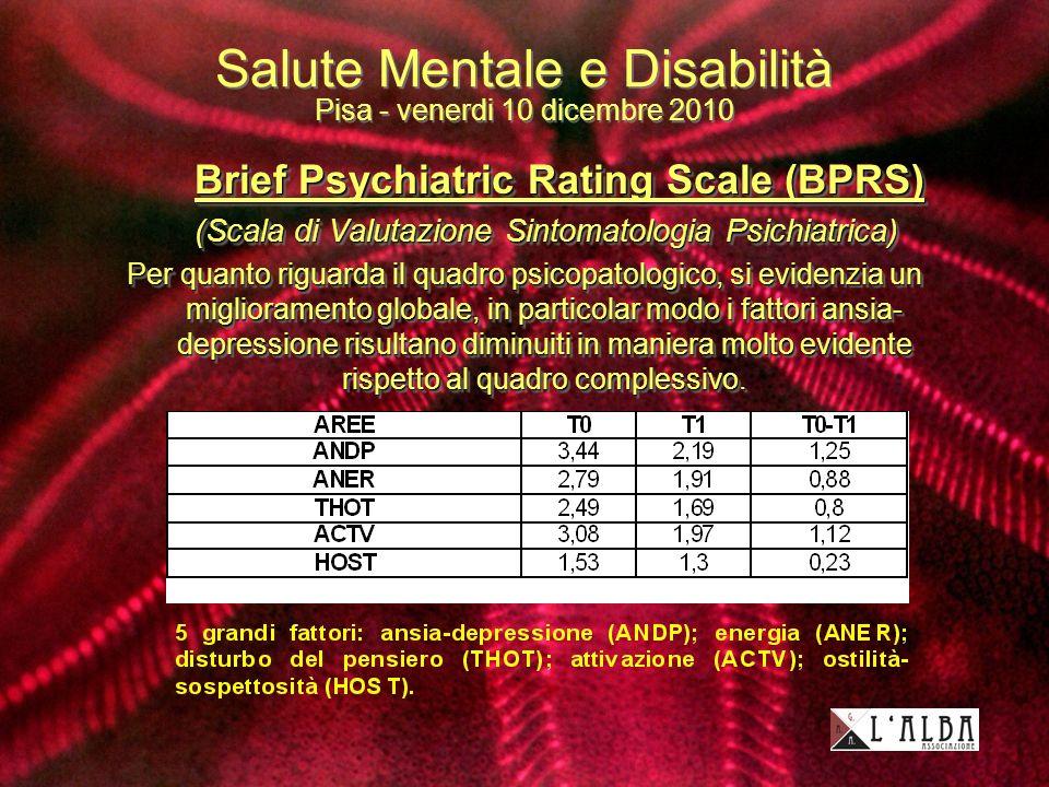 Salute Mentale e Disabilità Pisa - venerdi 10 dicembre 2010 Brief Psychiatric Rating Scale (BPRS) (Scala di Valutazione Sintomatologia Psichiatrica) Per quanto riguarda il quadro psicopatologico, si evidenzia un miglioramento globale, in particolar modo i fattori ansia- depressione risultano diminuiti in maniera molto evidente rispetto al quadro complessivo.