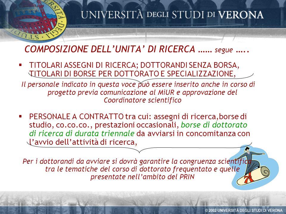 COMPOSIZIONE DELLUNITA DI RICERCA …… segue …..
