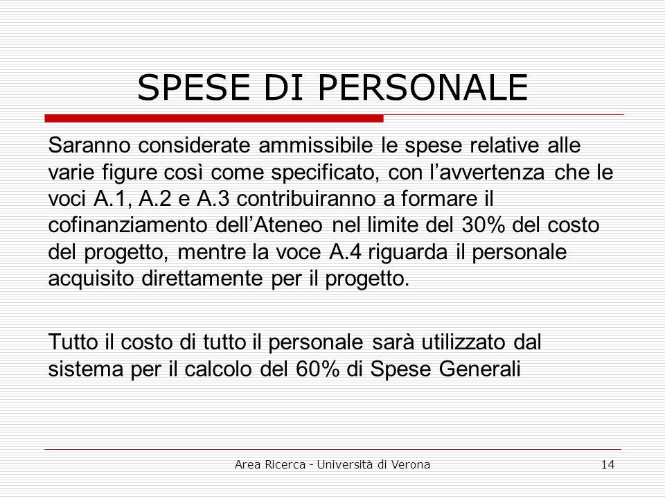Area Ricerca - Università di Verona14 SPESE DI PERSONALE Saranno considerate ammissibile le spese relative alle varie figure così come specificato, con lavvertenza che le voci A.1, A.2 e A.3 contribuiranno a formare il cofinanziamento dellAteneo nel limite del 30% del costo del progetto, mentre la voce A.4 riguarda il personale acquisito direttamente per il progetto.