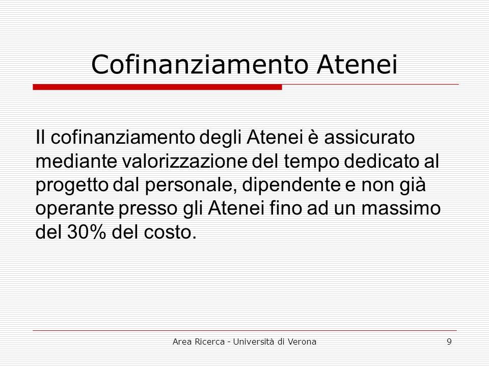 Area Ricerca - Università di Verona9 Cofinanziamento Atenei Il cofinanziamento degli Atenei è assicurato mediante valorizzazione del tempo dedicato al progetto dal personale, dipendente e non già operante presso gli Atenei fino ad un massimo del 30% del costo.