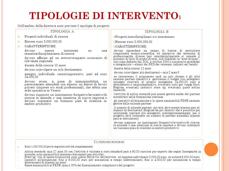 TIPOLOGIE DI INTERVENTO 1 TIPOLOGIA A Progetti individuali di ricerca Risorse euro 3.000.000,00 CARATTERISTICHE: - devono essere incentrati su una tem