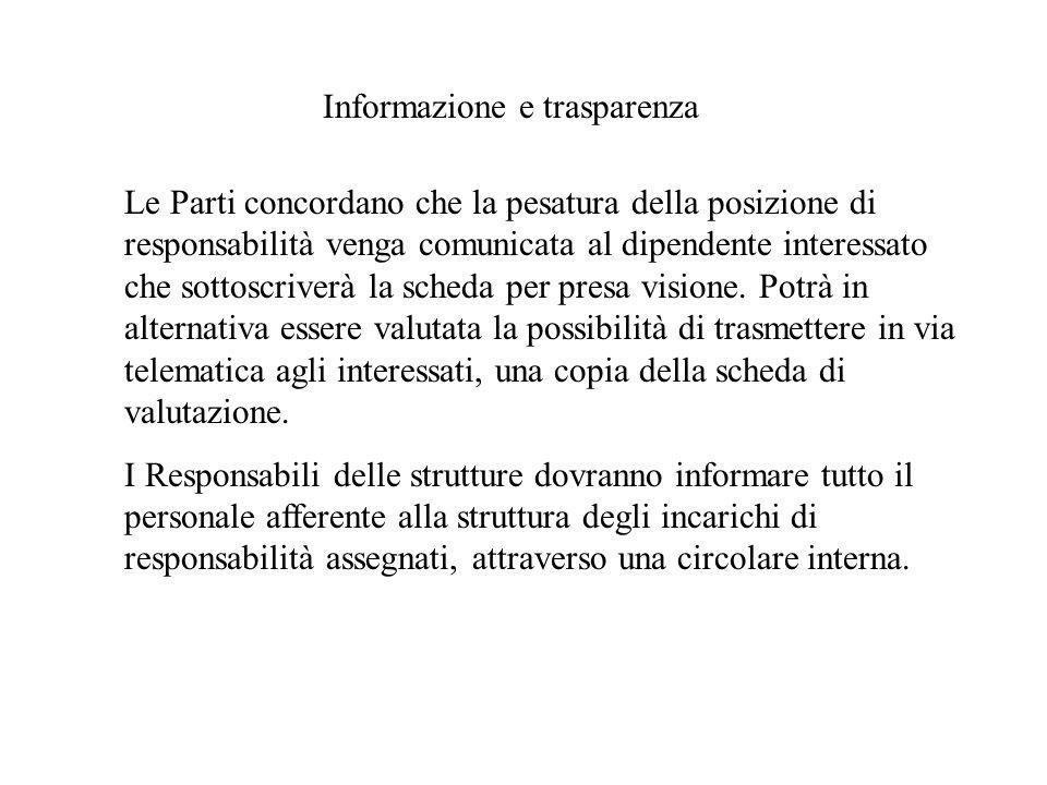 Informazione e trasparenza Le Parti concordano che la pesatura della posizione di responsabilità venga comunicata al dipendente interessato che sottoscriverà la scheda per presa visione.