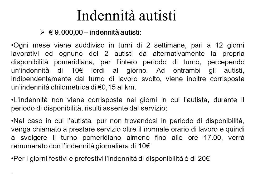 Indennità autisti 9.000,00 – indennità autisti: Ogni mese viene suddiviso in turni di 2 settimane, pari a 12 giorni lavorativi ed ognuno dei 2 autisti