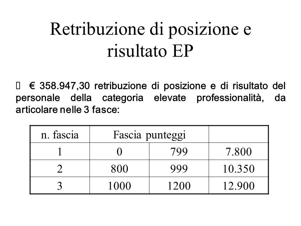 Retribuzione di posizione e risultato EP 358.947,30 retribuzione di posizione e di risultato del personale della categoria elevate professionalità, da articolare nelle 3 fasce: n.