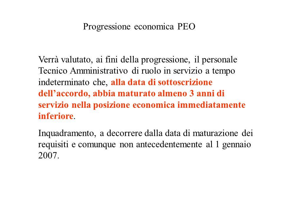 Progressione economica PEO Verrà valutato, ai fini della progressione, il personale Tecnico Amministrativo di ruolo in servizio a tempo indeterminato