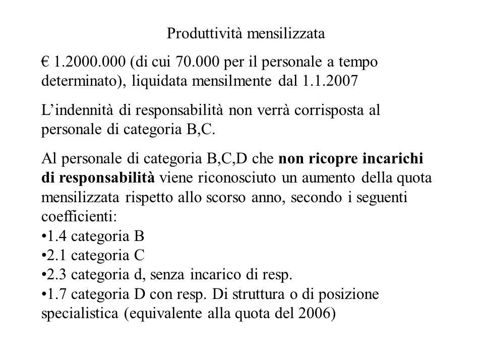 Produttività mensilizzata 1.2000.000 (di cui 70.000 per il personale a tempo determinato), liquidata mensilmente dal 1.1.2007 Lindennità di responsabi
