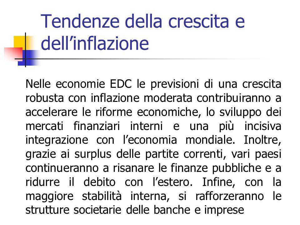 Tendenze della crescita e dellinflazione Nelle economie EDC le previsioni di una crescita robusta con inflazione moderata contribuiranno a accelerare le riforme economiche, lo sviluppo dei mercati finanziari interni e una più incisiva integrazione con leconomia mondiale.