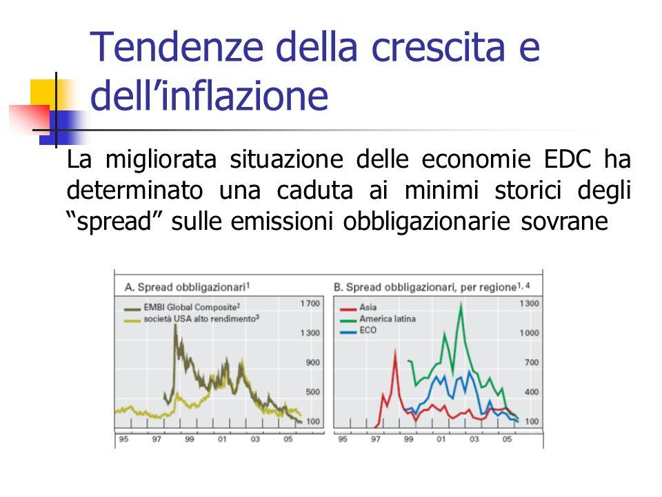 Tendenze della crescita e dellinflazione La migliorata situazione delle economie EDC ha determinato una caduta ai minimi storici degli spread sulle emissioni obbligazionarie sovrane