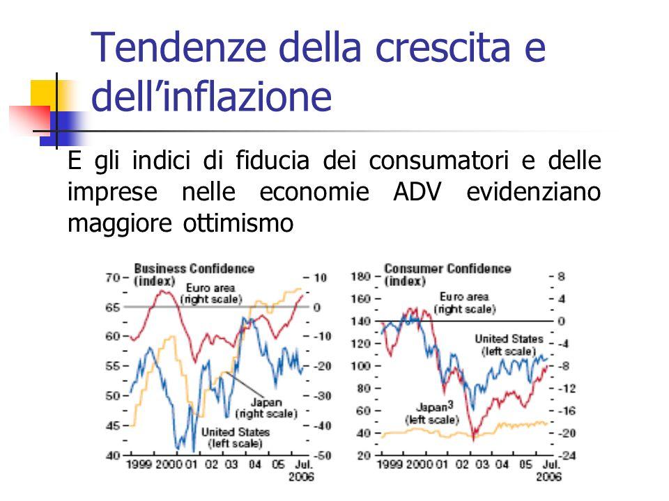 Tendenze della crescita e dellinflazione E gli indici di fiducia dei consumatori e delle imprese nelle economie ADV evidenziano maggiore ottimismo