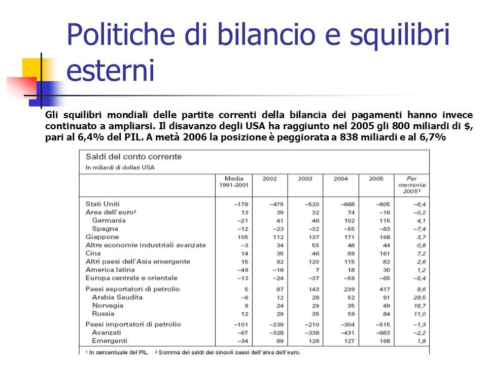 Politiche di bilancio e squilibri esterni Gli squilibri mondiali delle partite correnti della bilancia dei pagamenti hanno invece continuato a ampliarsi.