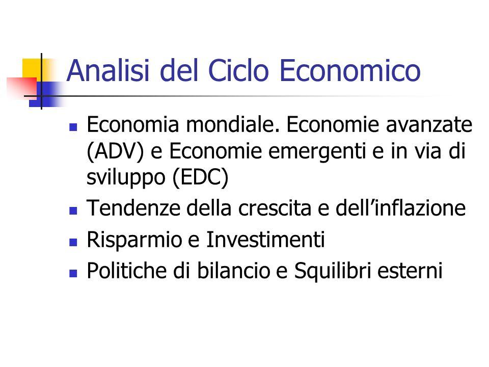 Analisi del Ciclo Economico Economia mondiale.