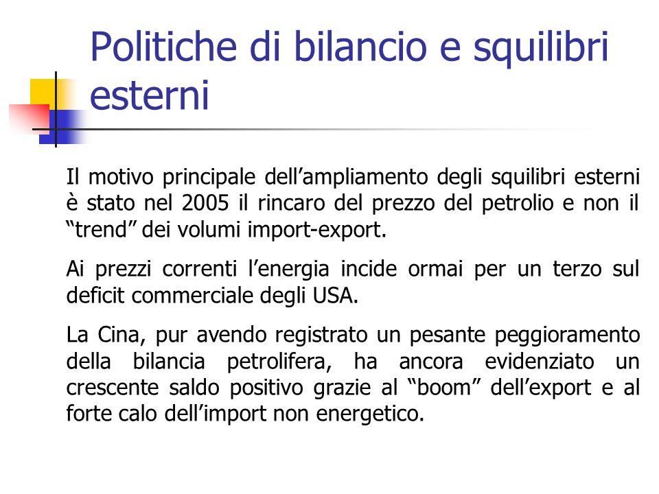 Politiche di bilancio e squilibri esterni Il motivo principale dellampliamento degli squilibri esterni è stato nel 2005 il rincaro del prezzo del petrolio e non il trend dei volumi import-export.