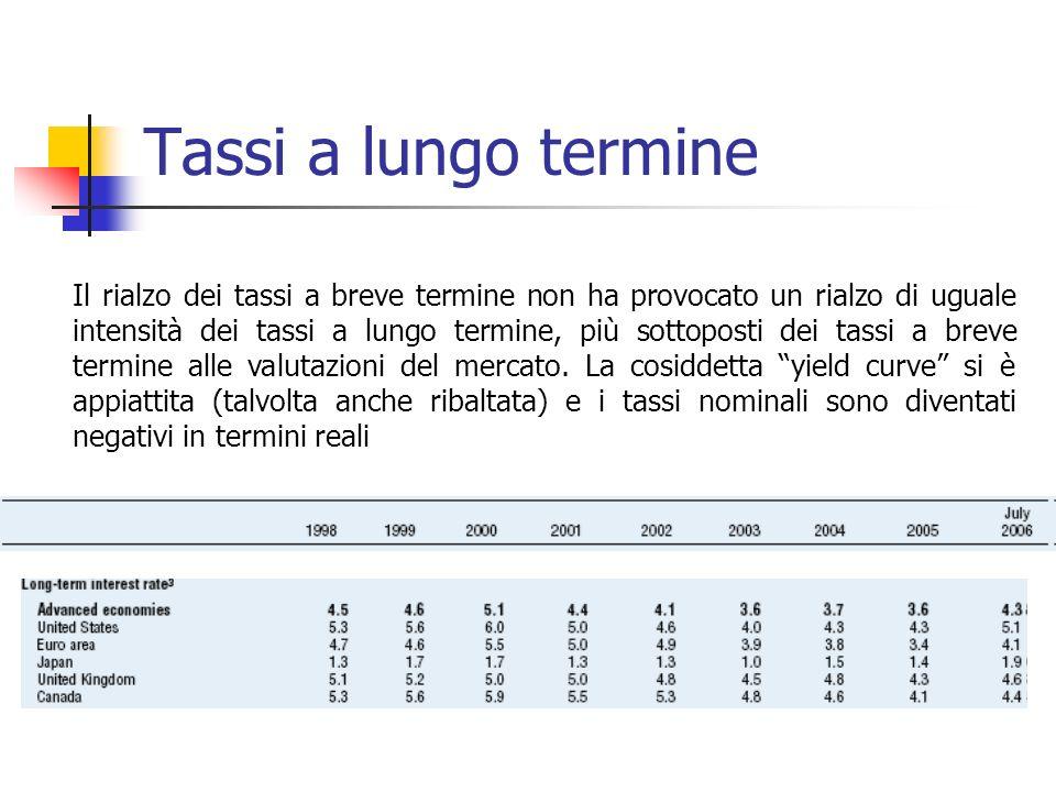 Tassi a lungo termine Il rialzo dei tassi a breve termine non ha provocato un rialzo di uguale intensità dei tassi a lungo termine, più sottoposti dei tassi a breve termine alle valutazioni del mercato.