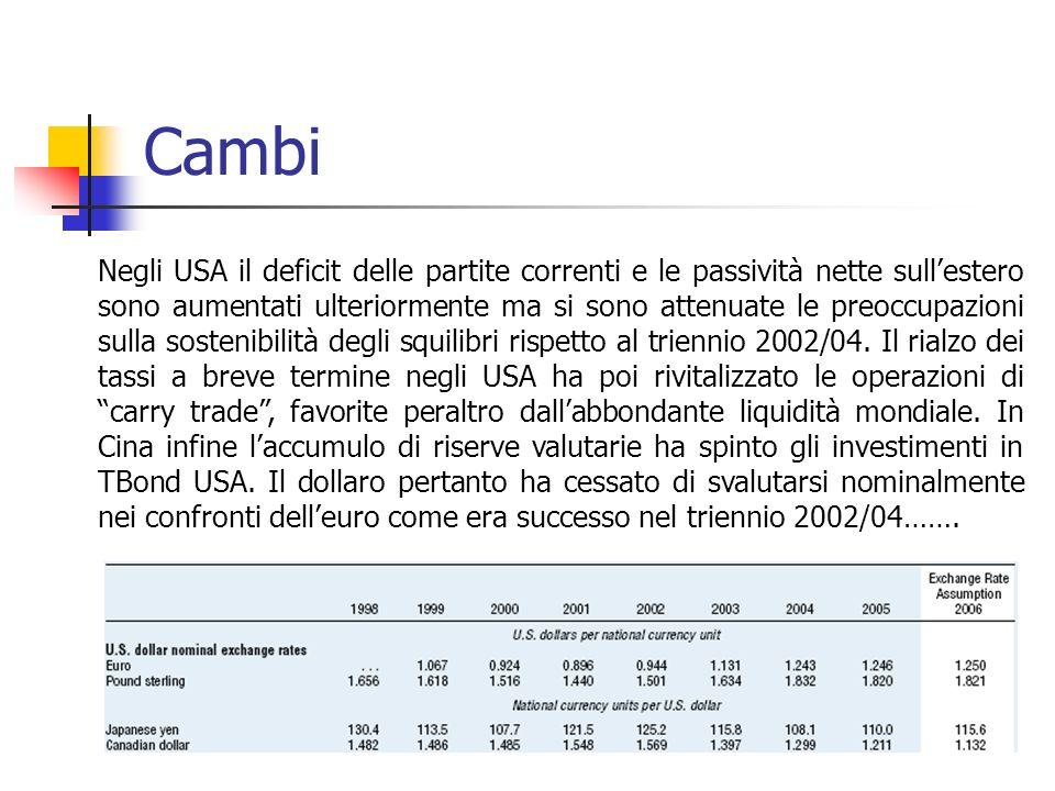 Negli USA il deficit delle partite correnti e le passività nette sullestero sono aumentati ulteriormente ma si sono attenuate le preoccupazioni sulla sostenibilità degli squilibri rispetto al triennio 2002/04.
