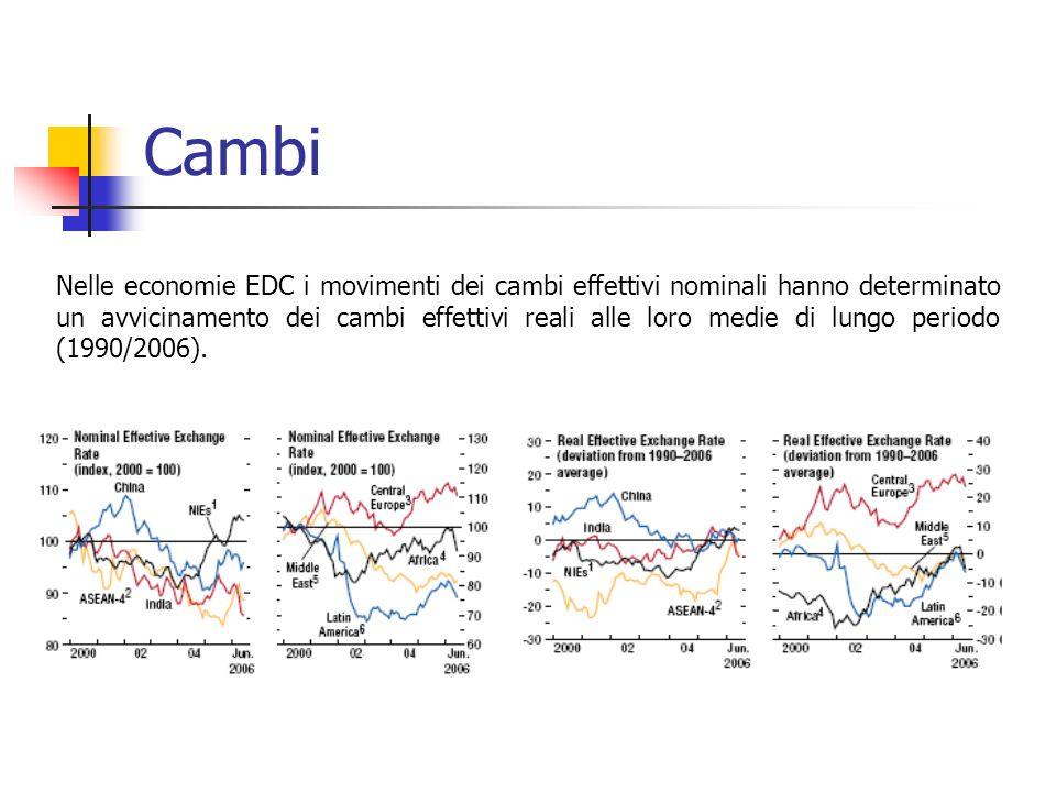 Cambi Nelle economie EDC i movimenti dei cambi effettivi nominali hanno determinato un avvicinamento dei cambi effettivi reali alle loro medie di lungo periodo (1990/2006).