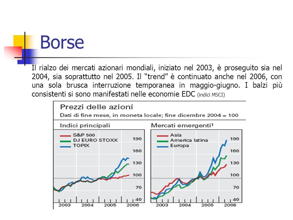 Borse Il rialzo dei mercati azionari mondiali, iniziato nel 2003, è proseguito sia nel 2004, sia soprattutto nel 2005.