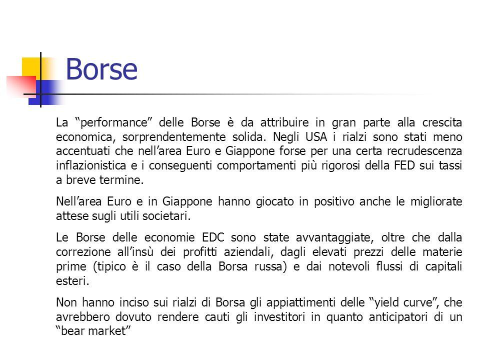 Borse La performance delle Borse è da attribuire in gran parte alla crescita economica, sorprendentemente solida.