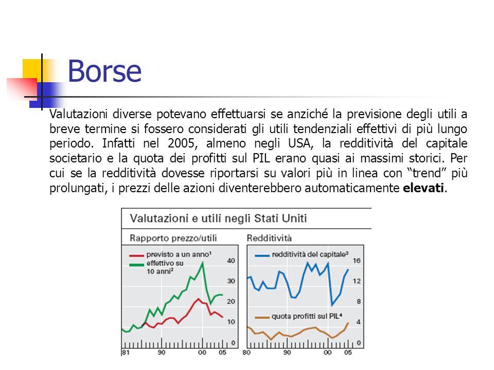 Borse Valutazioni diverse potevano effettuarsi se anziché la previsione degli utili a breve termine si fossero considerati gli utili tendenziali effettivi di più lungo periodo.