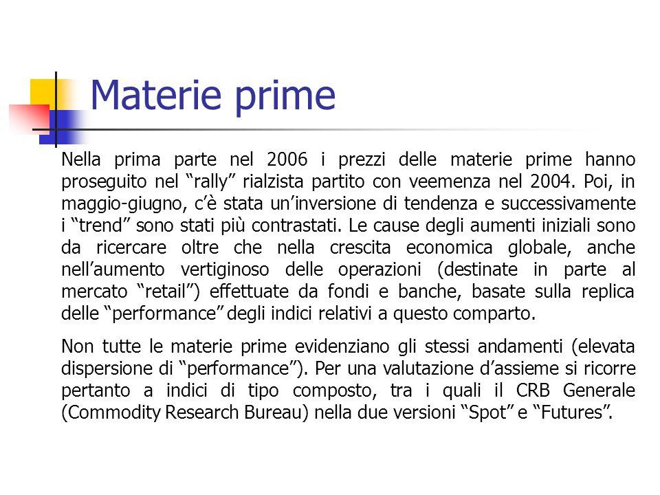 Materie prime Nella prima parte nel 2006 i prezzi delle materie prime hanno proseguito nel rally rialzista partito con veemenza nel 2004.