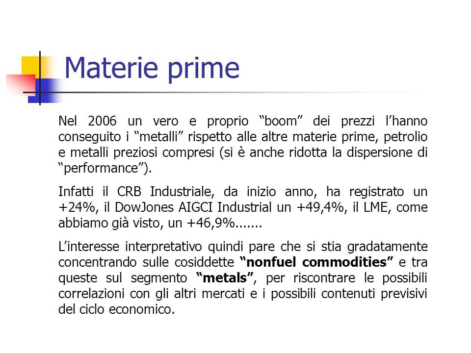 Materie prime Nel 2006 un vero e proprio boom dei prezzi lhanno conseguito i metalli rispetto alle altre materie prime, petrolio e metalli preziosi compresi (si è anche ridotta la dispersione di performance).