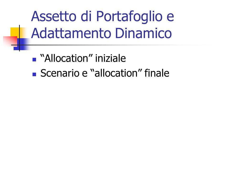 Assetto di Portafoglio e Adattamento Dinamico Allocation iniziale Scenario e allocation finale