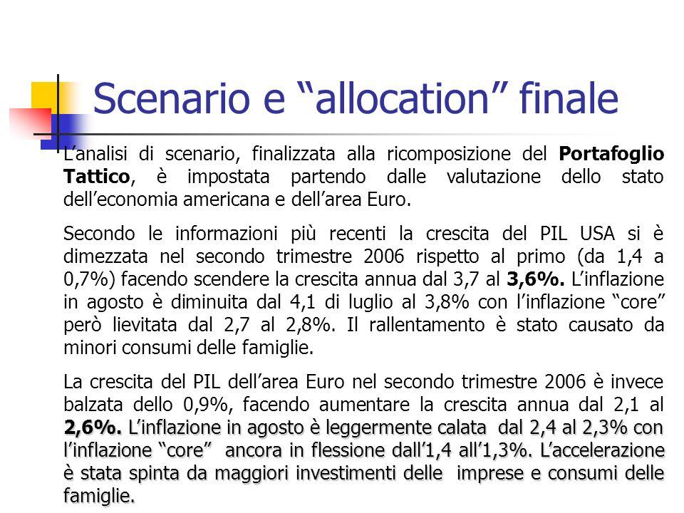 Scenario e allocation finale Lanalisi di scenario, finalizzata alla ricomposizione del Portafoglio Tattico, è impostata partendo dalle valutazione dello stato delleconomia americana e dellarea Euro.