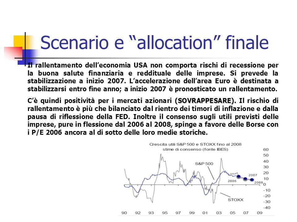 Scenario e allocation finale Il rallentamento delleconomia USA non comporta rischi di recessione per la buona salute finanziaria e reddituale delle imprese.