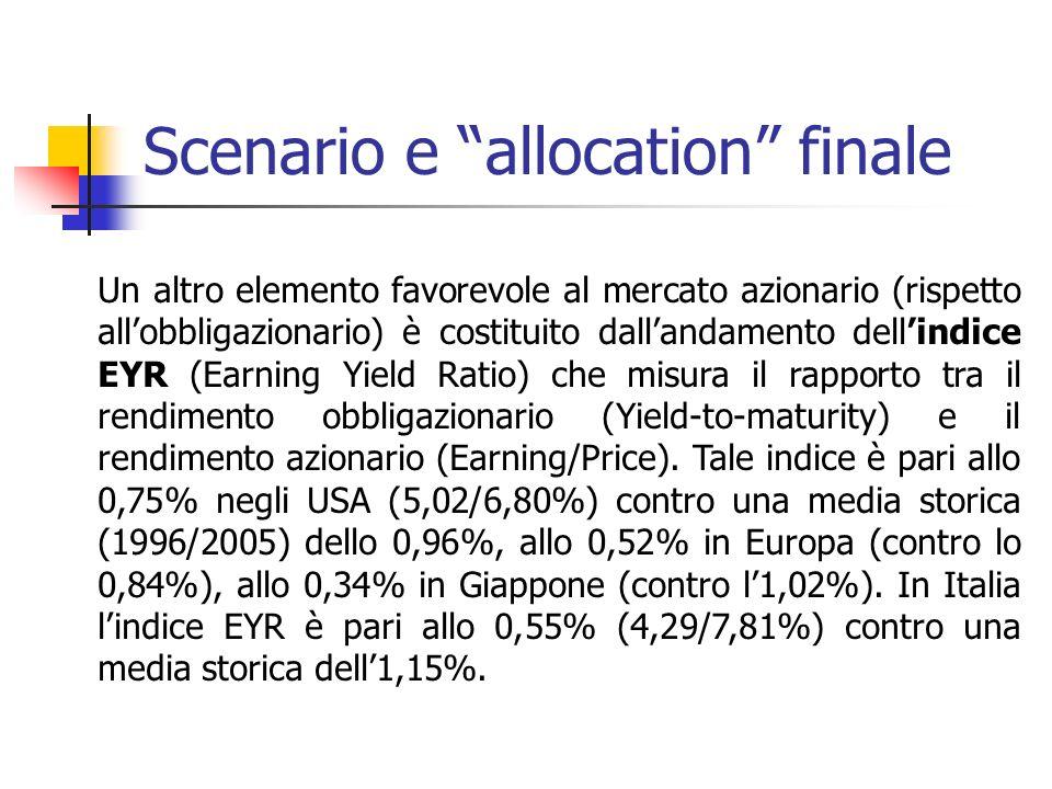 Scenario e allocation finale Un altro elemento favorevole al mercato azionario (rispetto allobbligazionario) è costituito dallandamento dellindice EYR (Earning Yield Ratio) che misura il rapporto tra il rendimento obbligazionario (Yield-to-maturity) e il rendimento azionario (Earning/Price).