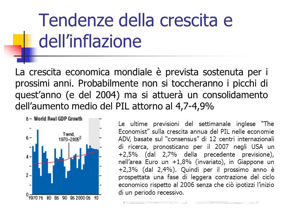Tendenze della crescita e dellinflazione La crescita economica mondiale è prevista sostenuta per i prossimi anni.