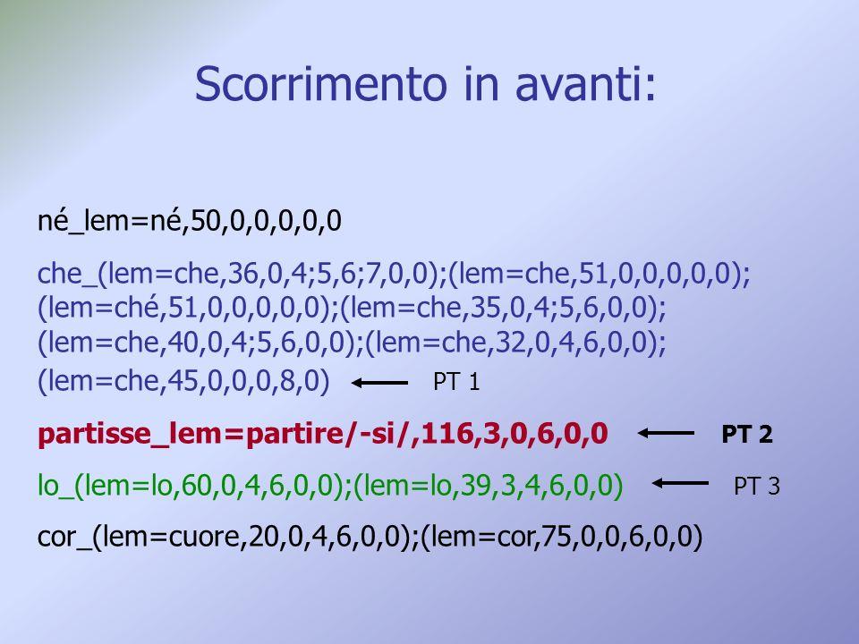 né_lem=né,50,0,0,0,0,0 che_(lem=che,36,0,4;5,6;7,0,0);(lem=che,51,0,0,0,0,0); (lem=ché,51,0,0,0,0,0);(lem=che,35,0,4;5,6,0,0); (lem=che,40,0,4;5,6,0,0);(lem=che,32,0,4,6,0,0); (lem=che,45,0,0,0,8,0) PT 1 partisse_lem=partire/-si/,116,3,0,6,0,0 PT 2 lo_(lem=lo,60,0,4,6,0,0);(lem=lo,39,3,4,6,0,0) PT 3 cor_(lem=cuore,20,0,4,6,0,0);(lem=cor,75,0,0,6,0,0) Scorrimento in avanti: